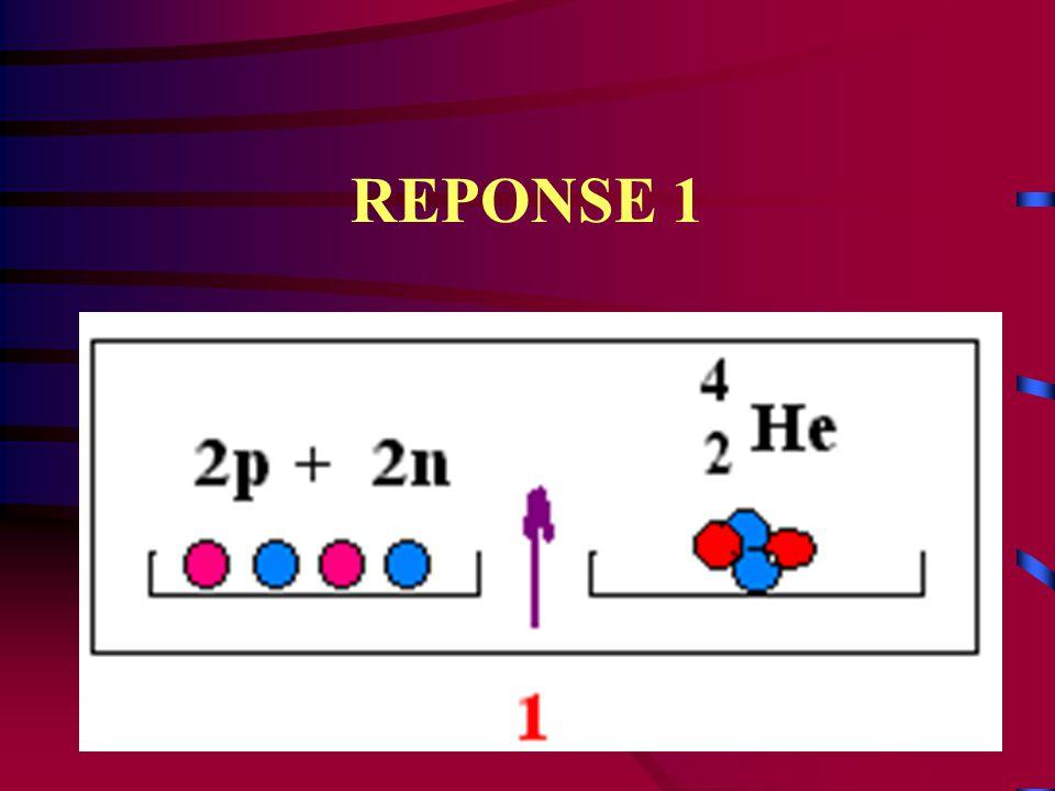 L 'ENIGME DU JOUR: Si on arrivait à placer 2 protons et 2 neutrons sur une balance qui serait à même de mesurer leur masse, et 1 noyau d 'hélium sur l