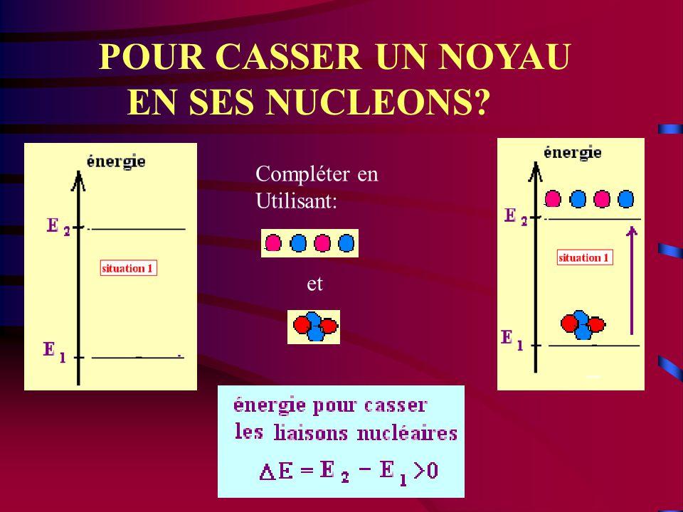 SI ON VEUT REALISER LA REACTION NUCLEAIRE D'EQUATION : FAUT IL, OUI OU NON, APPORTER DE L'ENERGIE ET POURQUOI?