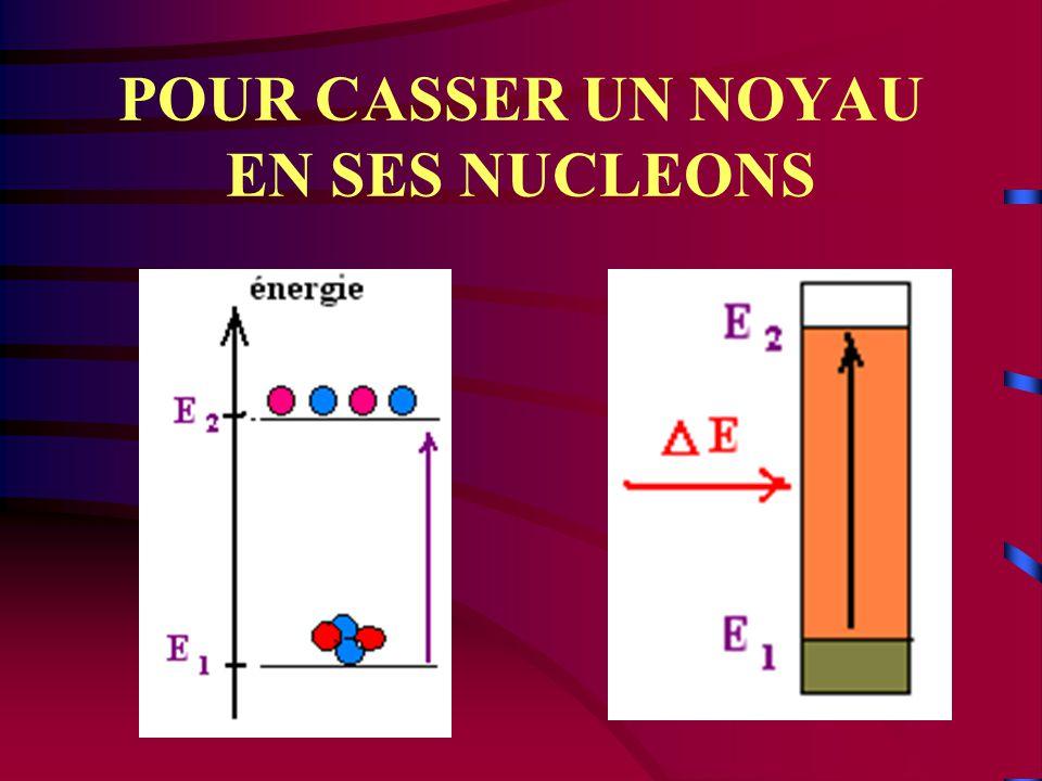 POUR CASSER UN NOYAU EN SES NUCLEONS? Compléter en Utilisant: et