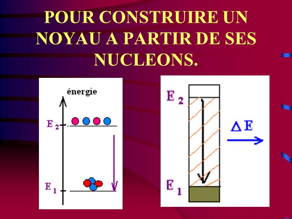 POUR CONSTRUIRE UN NOYAU A PARTIR DE SES NUCLEONS. Compléter en Utilisant: et
