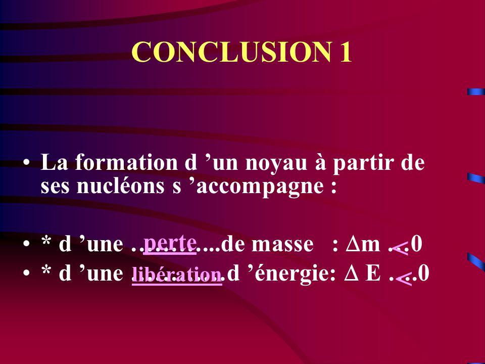 POUR CONSTRUIRE UN NOYAU A PARTIR DE SES NUCLEONS.
