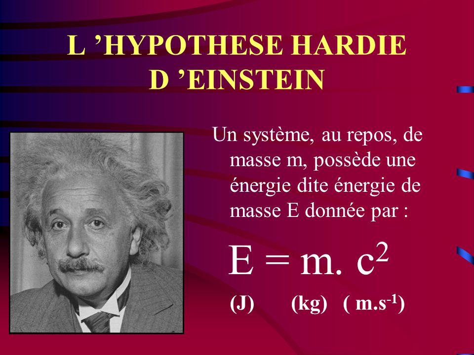CONCLUSION 1 •La formation d 'un noyau à partir de ses nucléons s 'accompagne : •* d 'une ………...de masse :  m …0 •* d 'une …………d 'énergie:  E ….0 pe
