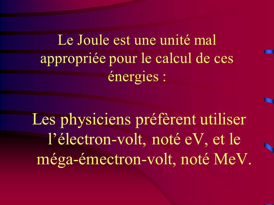 APPLICATION 1- Quelle est l 'énergie à fournir pour dissocier le noyau d'hélium au repos en ses nucléons au repos? 2- Quelle est l'énergie libérée lor