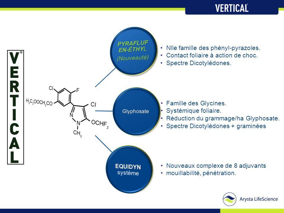Substances activesMode d'actiong/litre g/ha à 4 L annuelles et bis annuelles g/ha à 8 L vivaces PYRAFLUFEN-ETHYLContact (foliaire)1.716.8413.68 GlyphosateSystémique et foliaire261 10442088 AMM: 2100001 Formulation: SC Suspension Concentrée Vigne (+ de 2 ans), Pommier & Poirier (+ de 3 ans) en cultures installées.