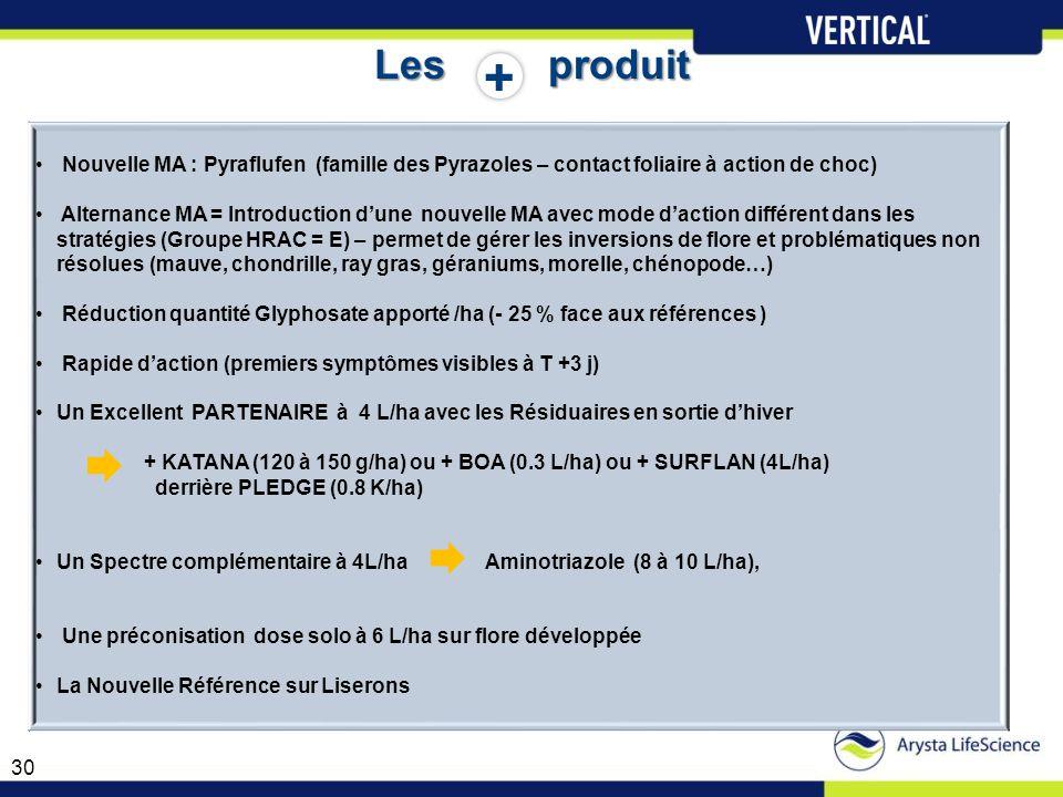 • Nouvelle MA : Pyraflufen (famille des Pyrazoles – contact foliaire à action de choc) • Alternance MA = Introduction d'une nouvelle MA avec mode d'ac