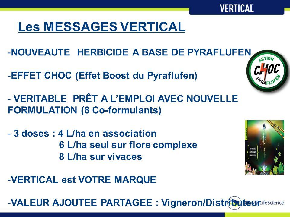 Les MESSAGES VERTICAL -NOUVEAUTE HERBICIDE A BASE DE PYRAFLUFEN -EFFET CHOC (Effet Boost du Pyraflufen) - VERITABLE PRÊT A L'EMPLOI AVEC NOUVELLE FORM