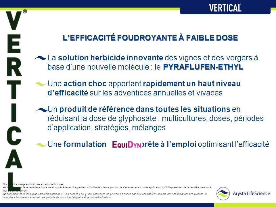 L'EFFICACITÉ FOUDROYANTE À FAIBLE DOSE PYRAFLUFEN-ETHYL La solution herbicide innovante des vignes et des vergers à base d'une nouvelle molécule : le