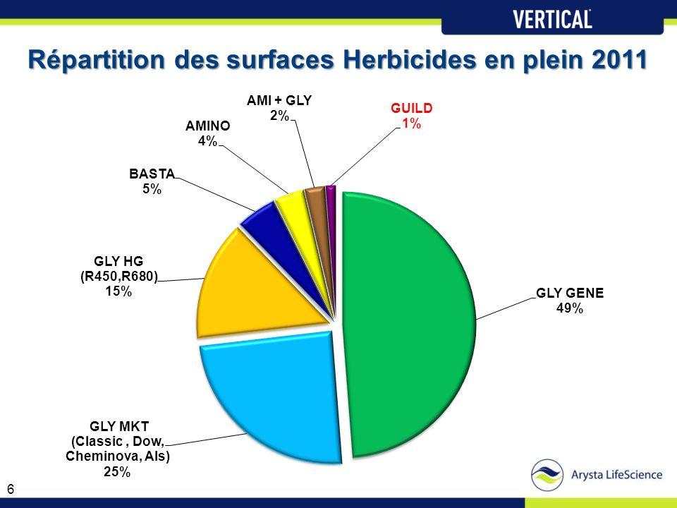 Répartition des surfaces Herbicides en plein 2011 6