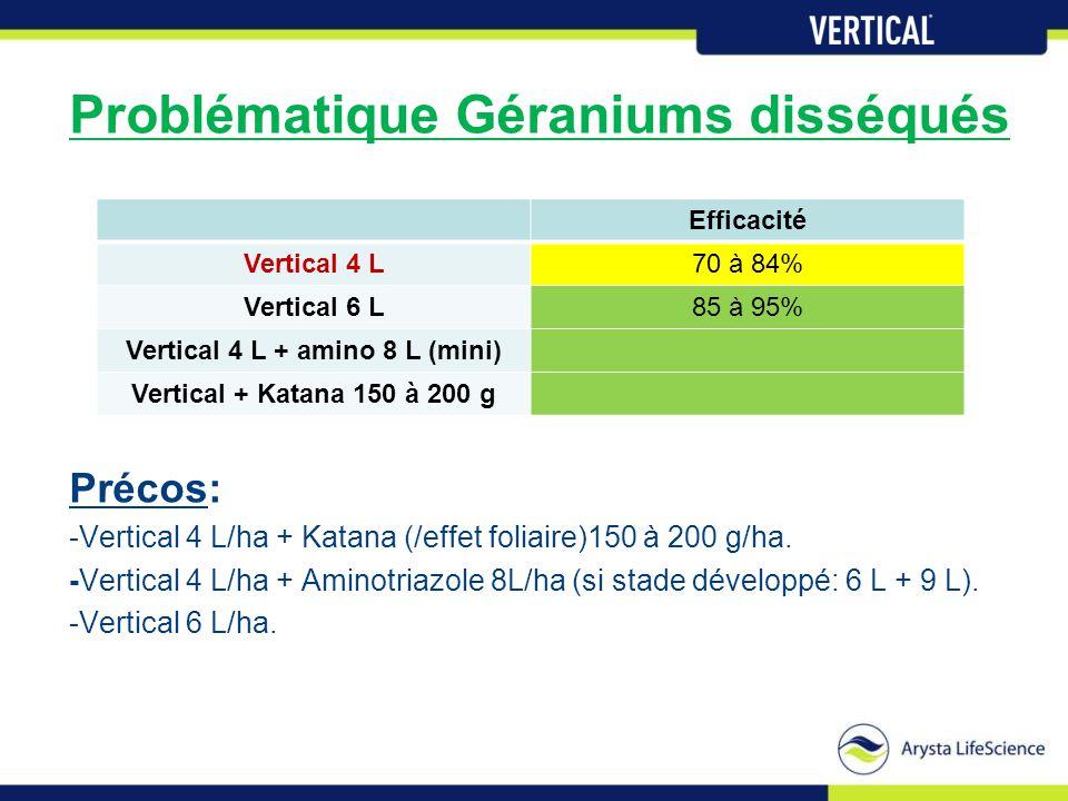 Problématique Géraniums disséqués Précos: -Vertical 4 L/ha + Katana (/effet foliaire)150 à 200 g/ha. -Vertical 4 L/ha + Aminotriazole 8L/ha (si stade