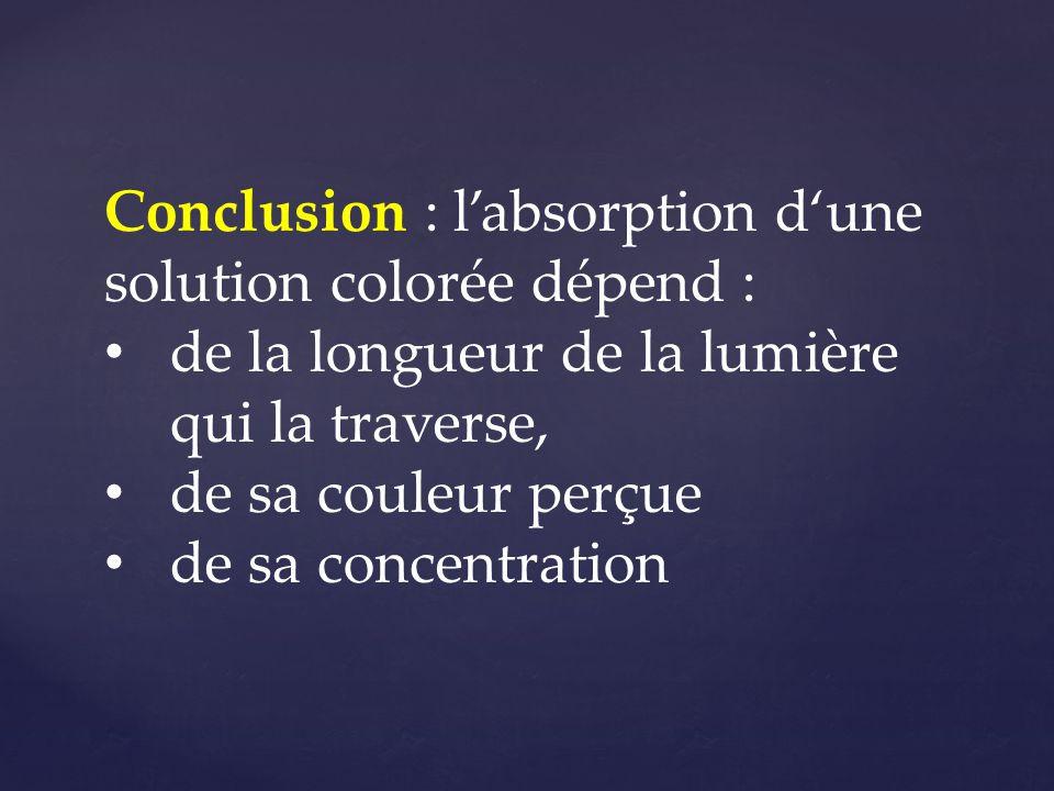 Conclusion : l'absorption d'une solution colorée dépend : • de la longueur de la lumière qui la traverse, • de sa couleur perçue • de sa concentration
