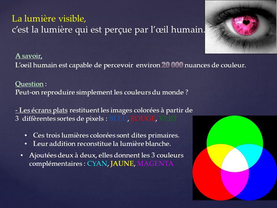 A retenir: Une solution transparente colorée traversée par une lumière blanche va absorber certaines radiations colorées composant cette lumière.