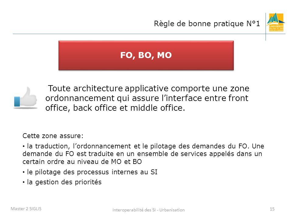 Interoperabilité des SI - Urbanisation 15 Master 2 SIGLIS Règle de bonne pratique N°1 Toute architecture applicative comporte une zone ordonnancement
