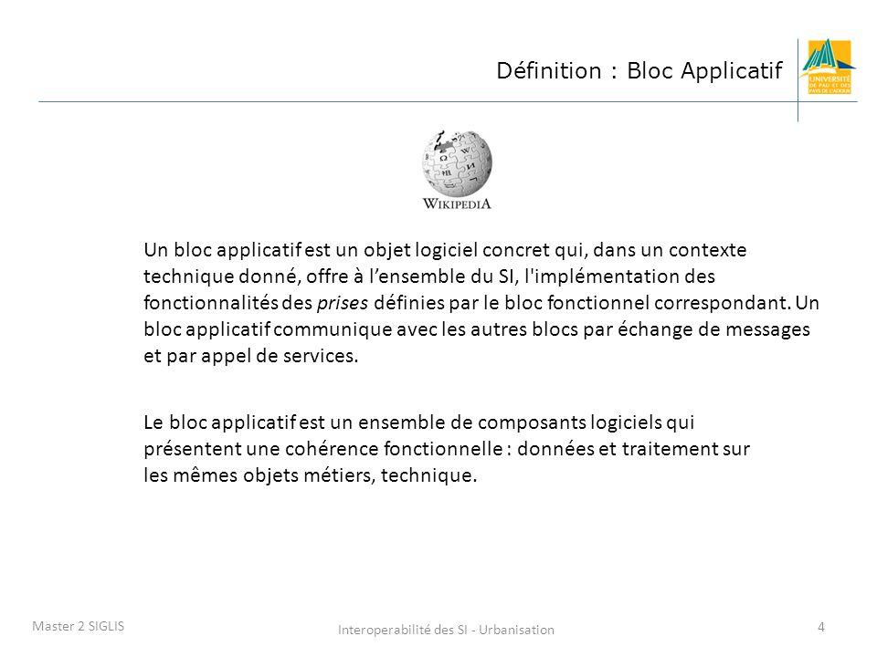 Interoperabilité des SI - Urbanisation 4 Master 2 SIGLIS Définition : Bloc Applicatif Un bloc applicatif est un objet logiciel concret qui, dans un co