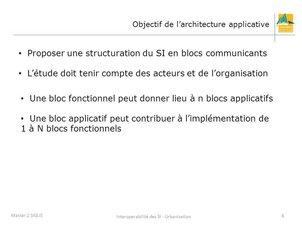 Interoperabilité des SI - Urbanisation 6 Master 2 SIGLIS Objectif de l'architecture applicative • Proposer une structuration du SI en blocs communican