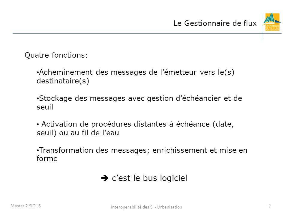 Interoperabilité des SI - Urbanisation 7 Master 2 SIGLIS Le Gestionnaire de flux  c'est le bus logiciel Quatre fonctions: • Acheminement des messages