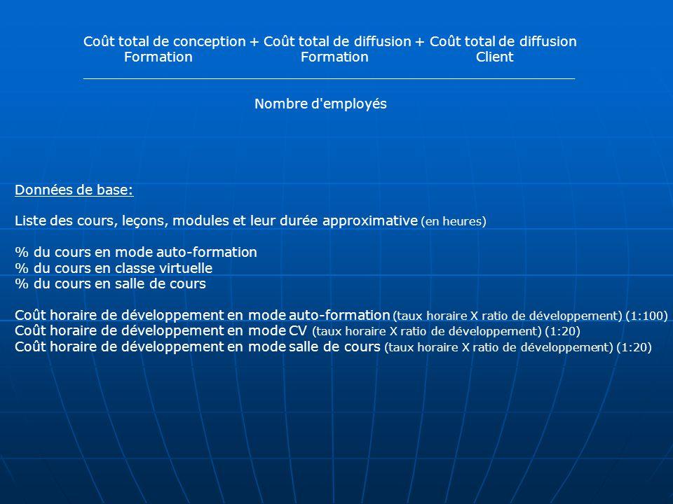 Coût total de conception + Coût total de diffusion + Coût total de diffusion Formation Formation Client ___________________________________________________________ Nombre d employés Données de base: Liste des cours, leçons, modules et leur durée approximative (en heures) % du cours en mode auto-formation % du cours en classe virtuelle % du cours en salle de cours Coût horaire de développement en mode auto-formation (taux horaire X ratio de développement) (1:100) Coût horaire de développement en mode CV (taux horaire X ratio de développement) (1:20) Coût horaire de développement en mode salle de cours (taux horaire X ratio de développement) (1:20)