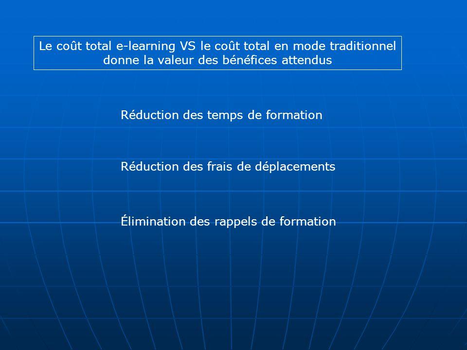 Le coût total e-learning VS le coût total en mode traditionnel donne la valeur des bénéfices attendus Réduction des temps de formation Réduction des frais de déplacements Élimination des rappels de formation