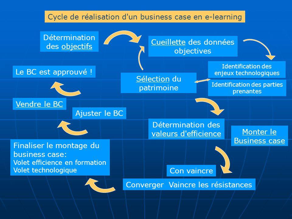Cycle de réalisation d'un business case en e-learning Détermination des objectifsobjectifs CueilletteCueillette des données objectives SélectionSélect