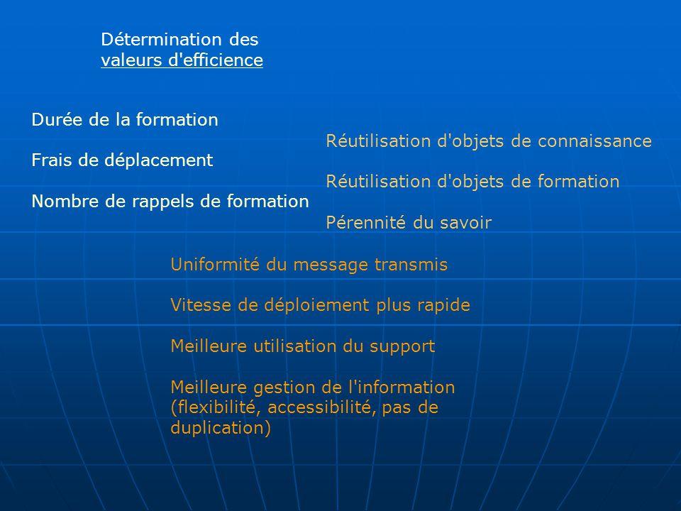 Détermination des valeurs d'efficience Durée de la formation Frais de déplacement Nombre de rappels de formation Uniformité du message transmis Vitess