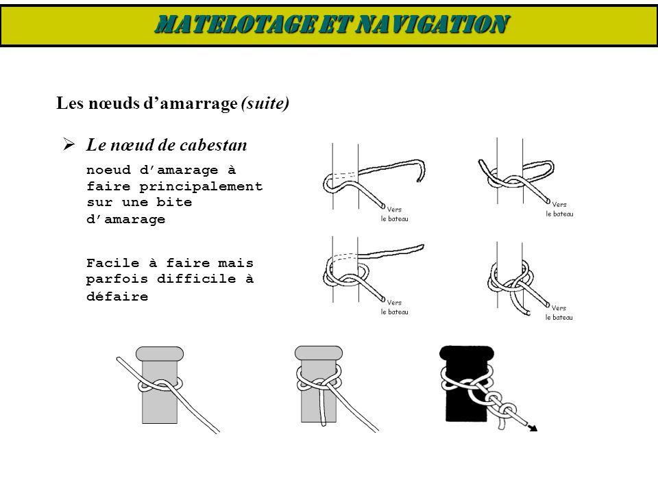  Le nœud de cabestan noeud d'amarage à faire principalement sur une bite d'amarage Facile à faire mais parfois difficile à défaire Les nœuds d'amarra