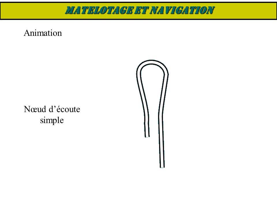 Nœud d'écoute simple Animation MATELOTAGE ET NAVIGATION