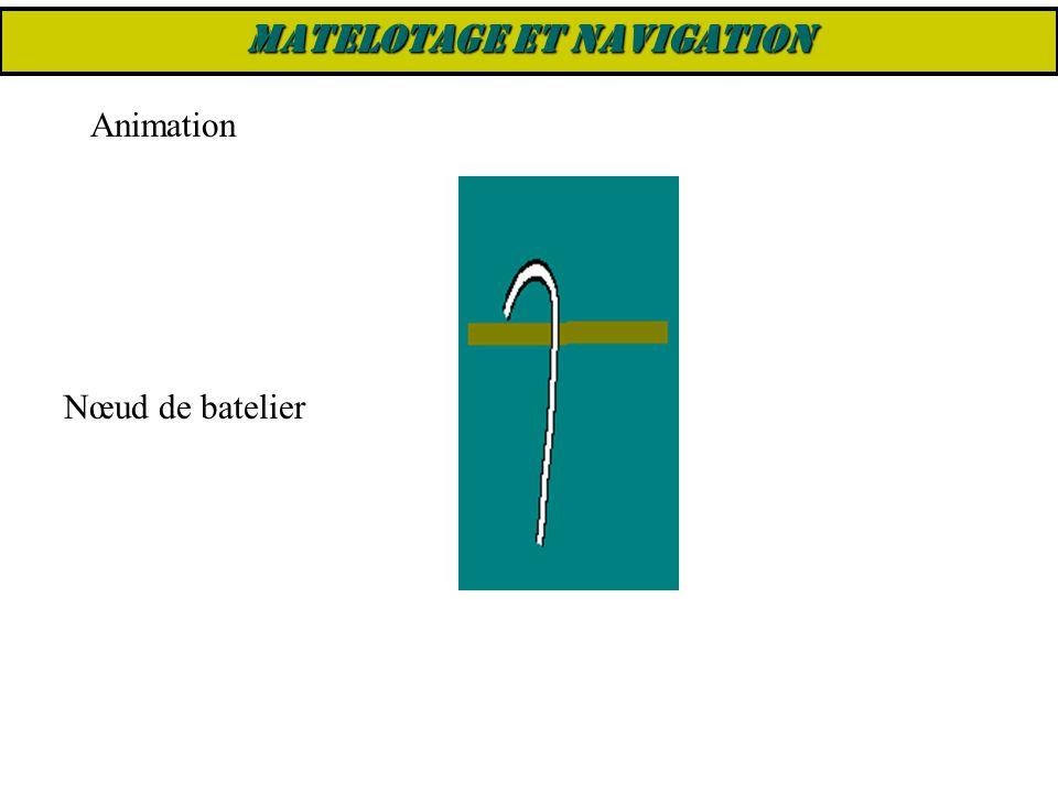 Nœud de batelier Animation MATELOTAGE ET NAVIGATION
