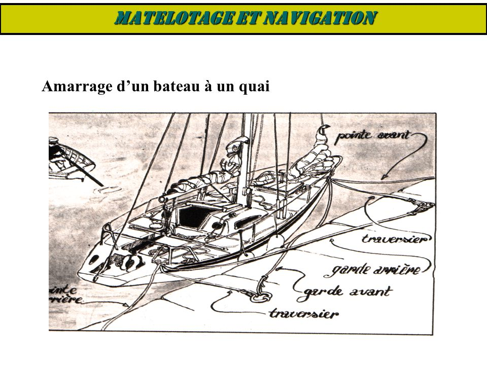 Amarrage d'un bateau à un quai MATELOTAGE ET NAVIGATION