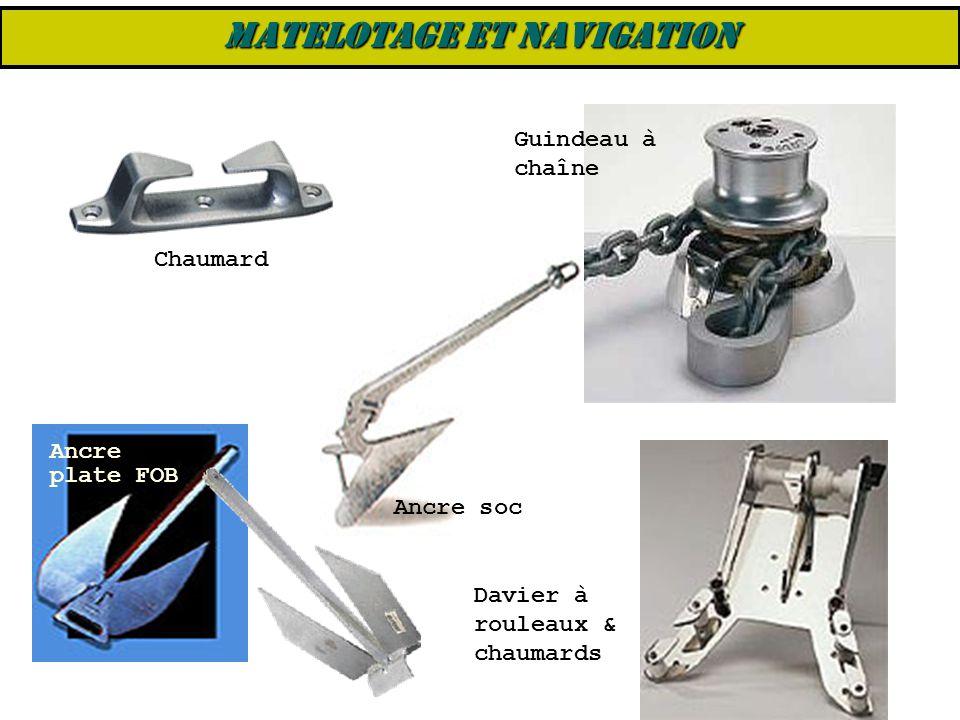 Davier à rouleaux & chaumards Chaumard Guindeau à chaîne Ancre plate FOB Ancre soc MATELOTAGE ET NAVIGATION