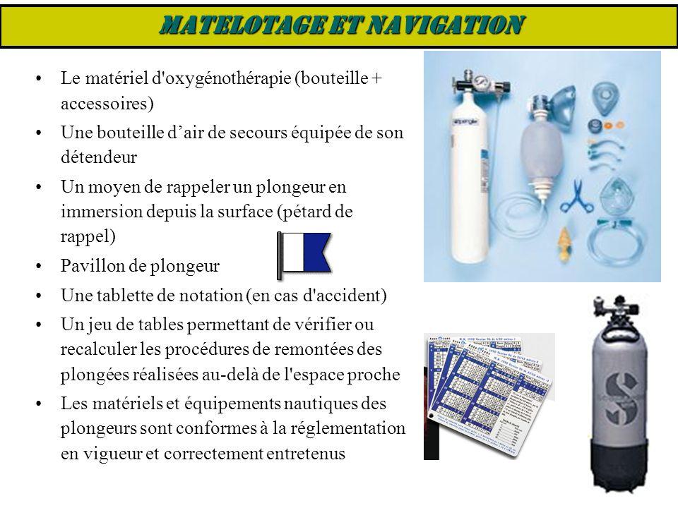 •Le matériel d'oxygénothérapie (bouteille + accessoires) •Une bouteille d'air de secours équipée de son détendeur •Un moyen de rappeler un plongeur en