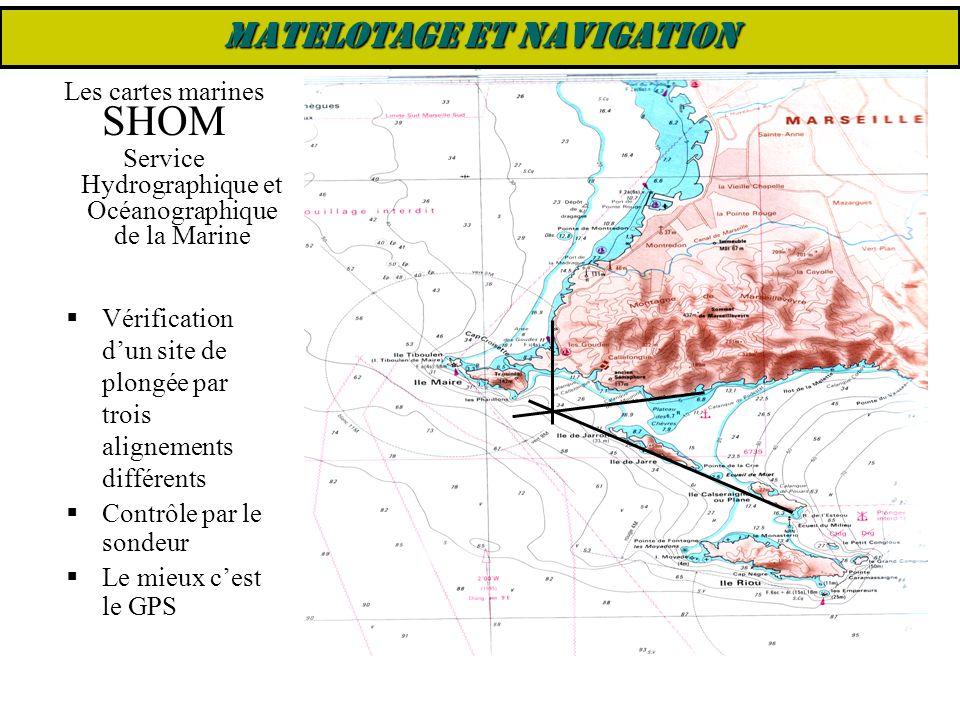 Vérification d'un site de plongée par trois alignements différents  Contrôle par le sondeur  Le mieux c'est le GPS Les cartes marines SHOM Service