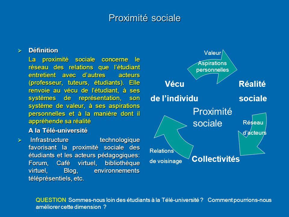 Proximité sociale  Définition La proximité sociale concerne le réseau des relations que l'étudiant entretient avec d'autres acteurs (professeur, tute