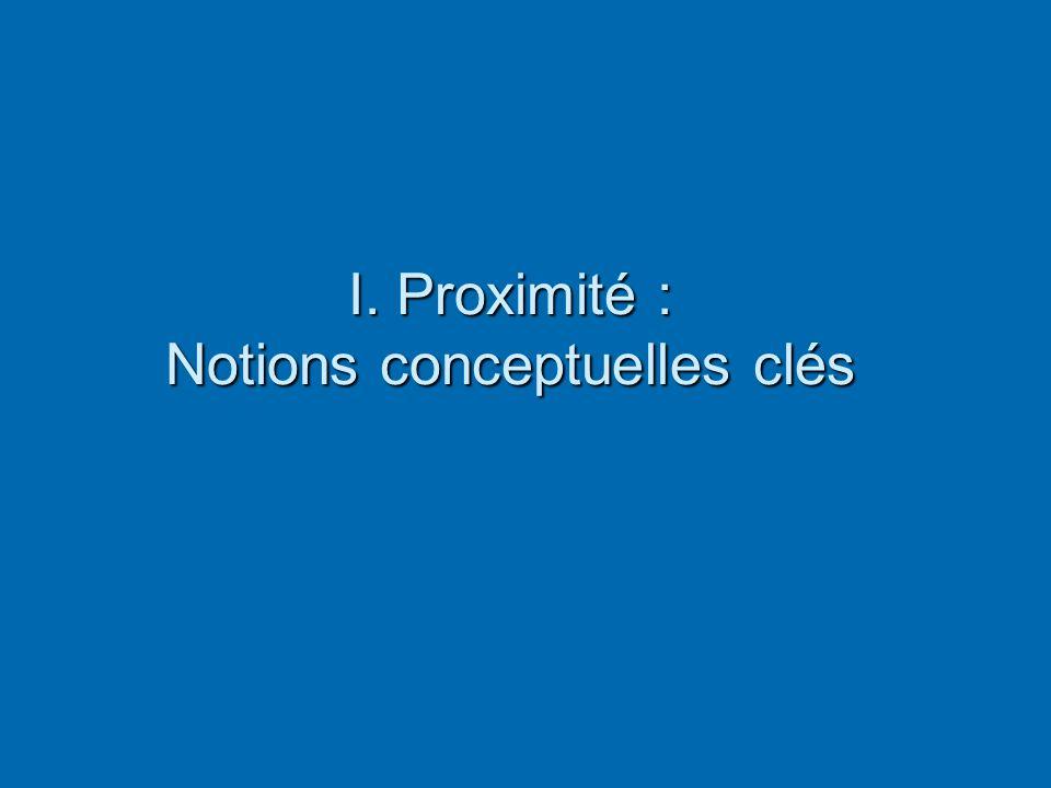 I. Proximité : Notions conceptuelles clés