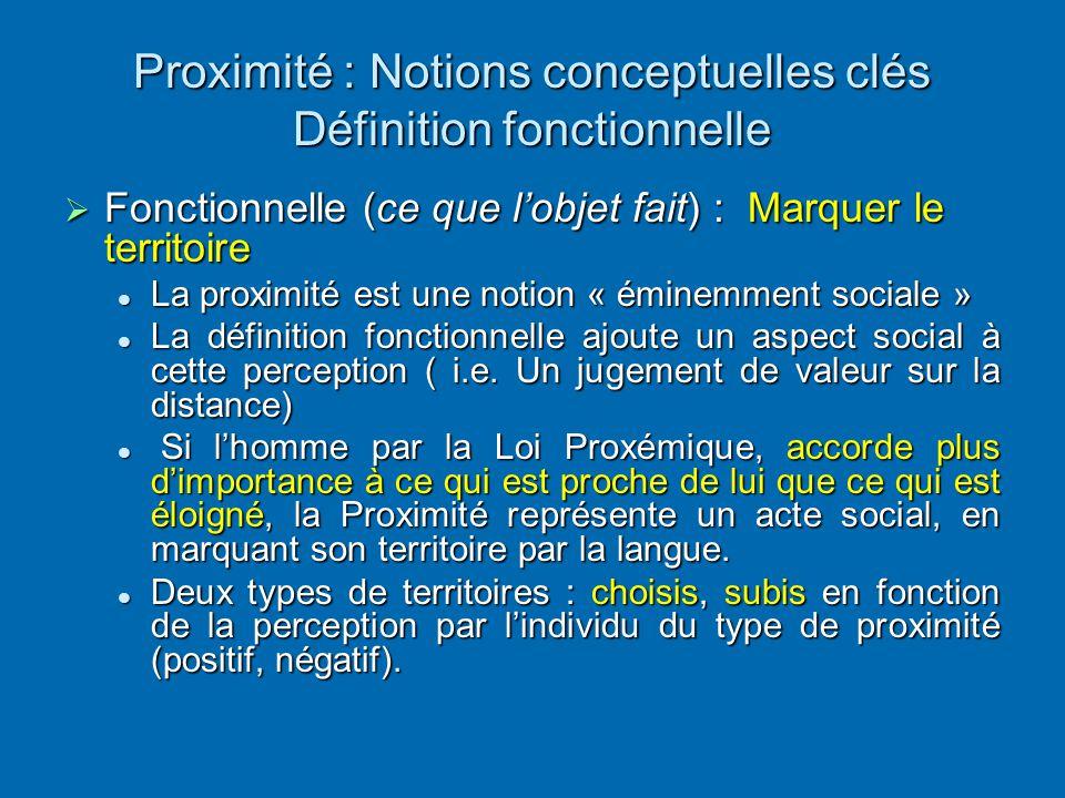 Proximité : Notions conceptuelles clés Définition fonctionnelle  Fonctionnelle (ce que l'objet fait) : Marquer le territoire  La proximité est une n