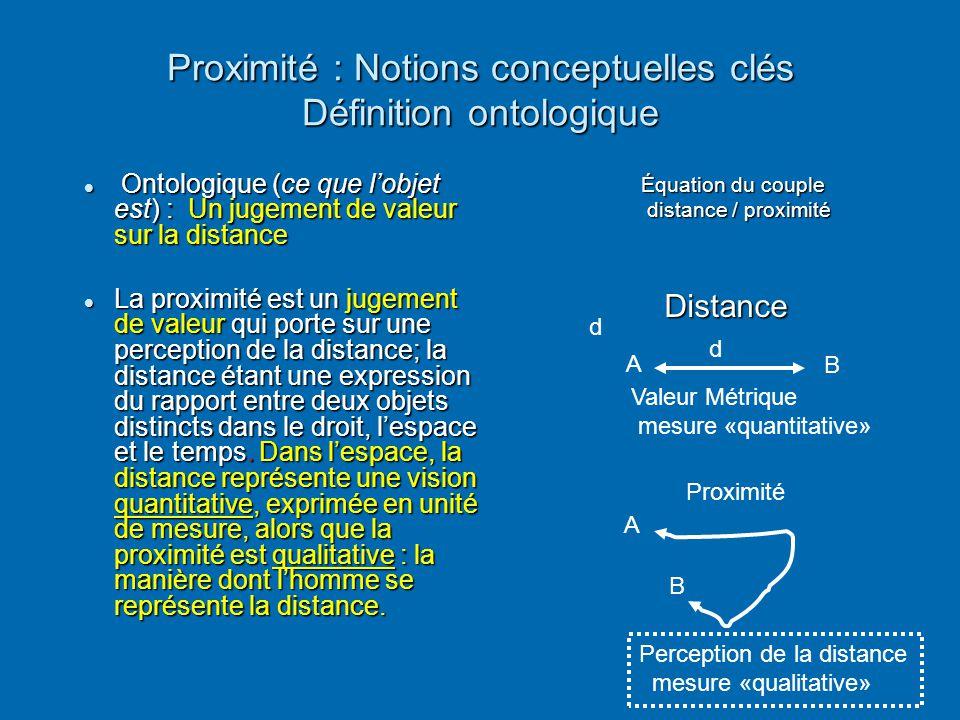 Proximité : Notions conceptuelles clés Définition ontologique  Ontologique (ce que l'objet est) : Un jugement de valeur sur la distance  La proximit