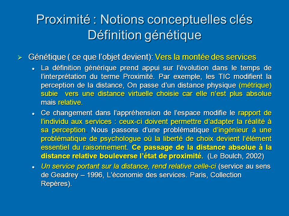 Proximité : Notions conceptuelles clés Définition génétique  Génétique ( ce que l'objet devient): Vers la montée des services  La définition génériq