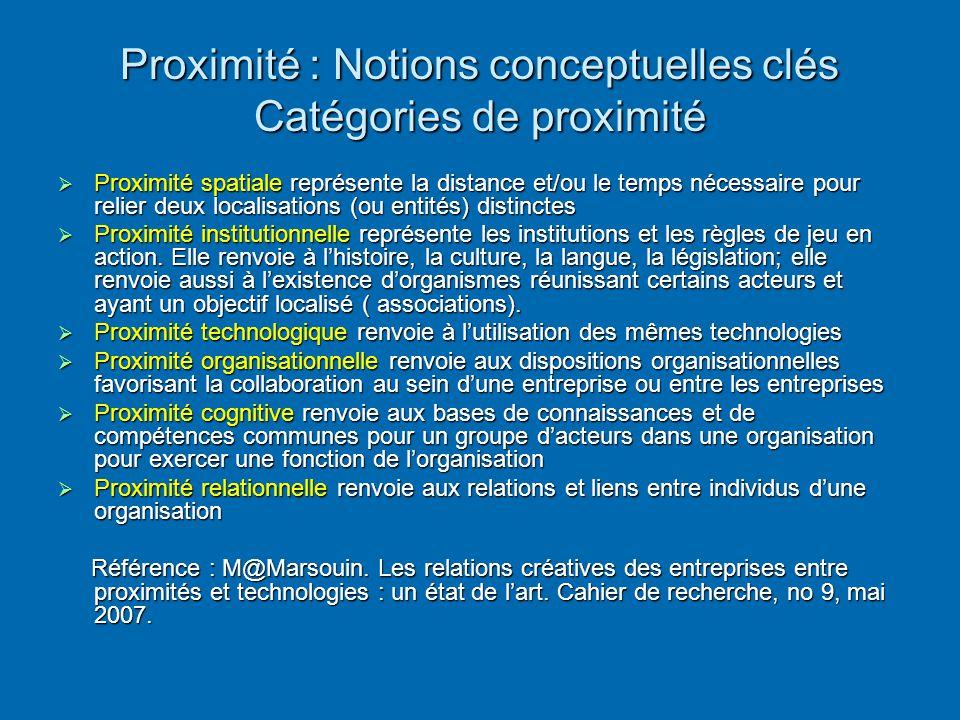 Proximité : Notions conceptuelles clés Externalités Proximité : Notions conceptuelles clés Externalités  Marshall, A.