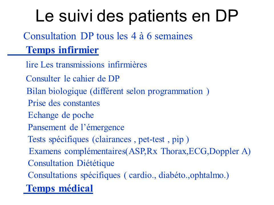 Le suivi des patients en DP Consultation DP tous les 4 à 6 semaines Temps infirmier lire Les transmissions infirmières Consulter le cahier de DP Bilan