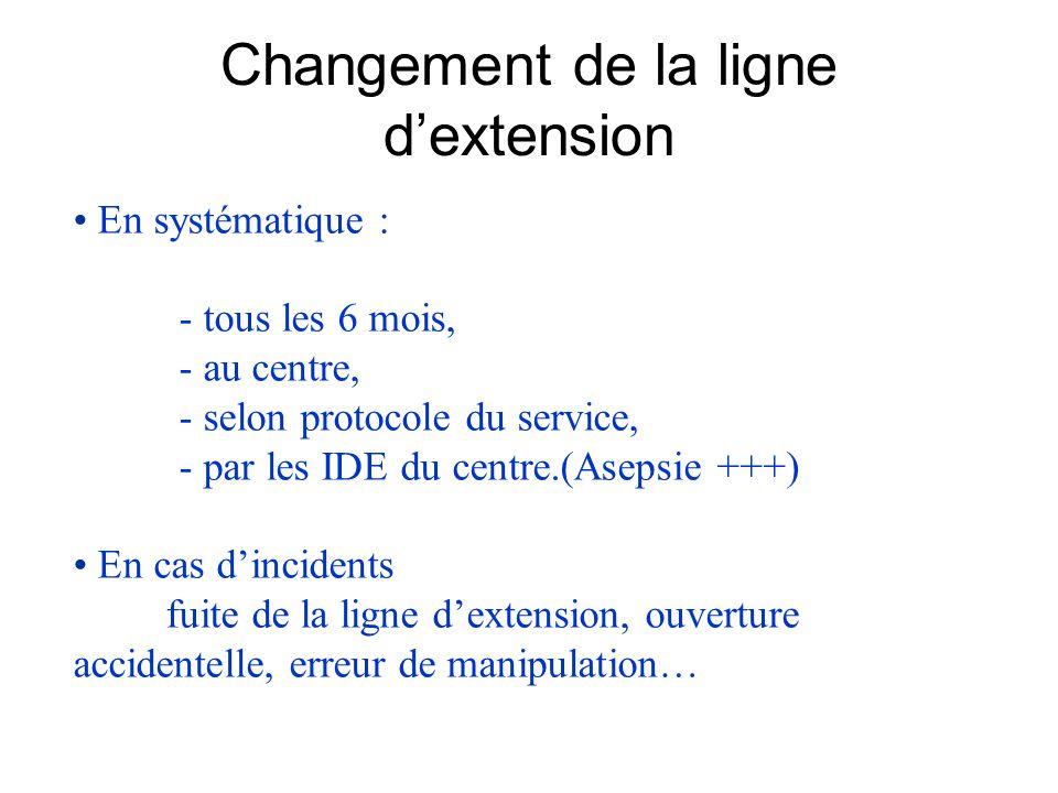 Changement de la ligne d'extension • En systématique : - tous les 6 mois, - au centre, - selon protocole du service, - par les IDE du centre.(Asepsie