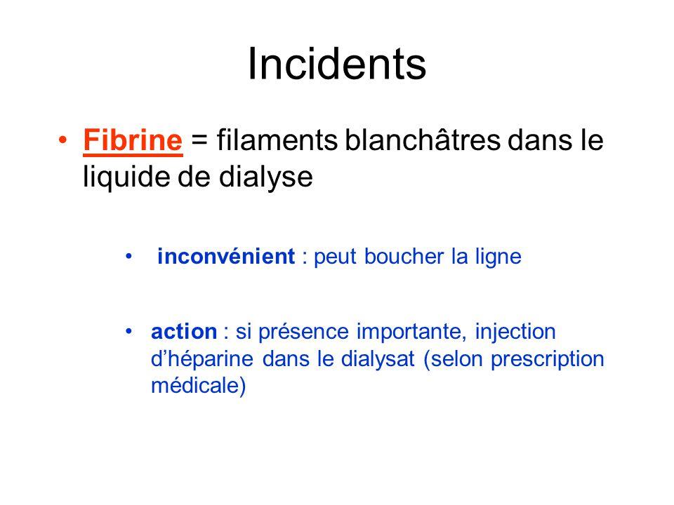 •Fibrine = filaments blanchâtres dans le liquide de dialyse • inconvénient : peut boucher la ligne •action : si présence importante, injection d'hépar