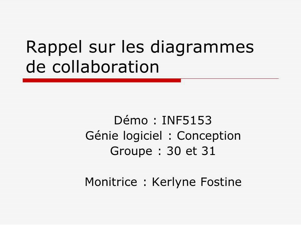Rappel sur les diagrammes de collaboration Démo : INF5153 Génie logiciel : Conception Groupe : 30 et 31 Monitrice : Kerlyne Fostine