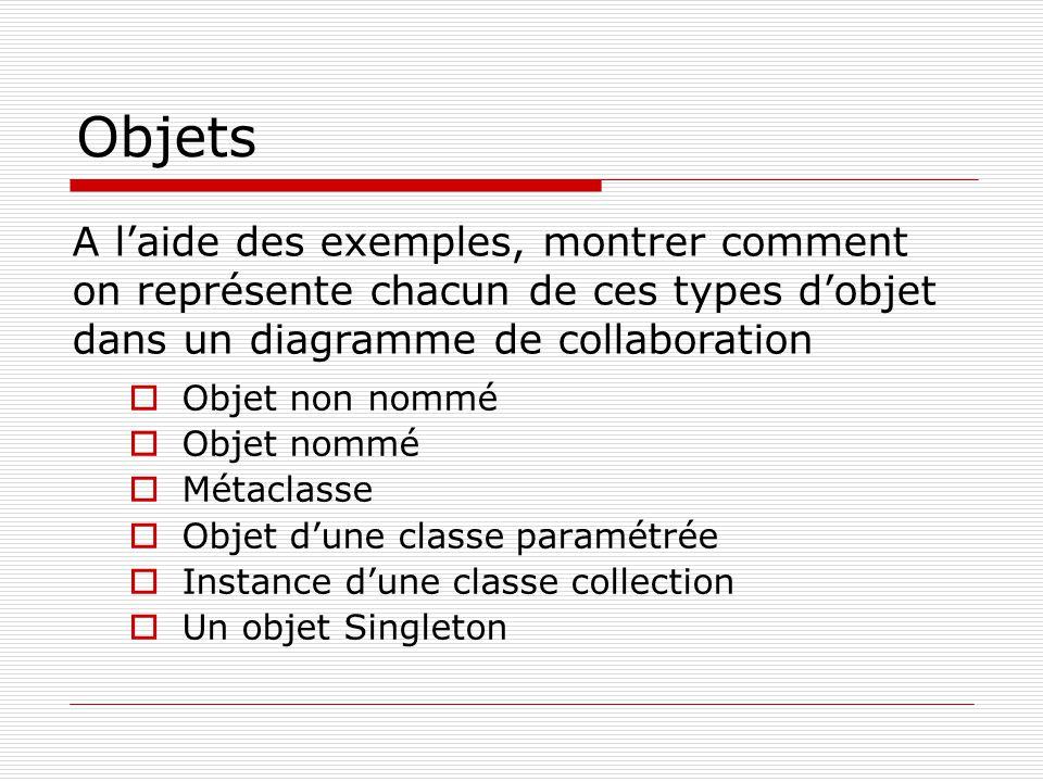 Objets  Objet non nommé  Objet nommé  Métaclasse  Objet d'une classe paramétrée  Instance d'une classe collection  Un objet Singleton A l'aide d