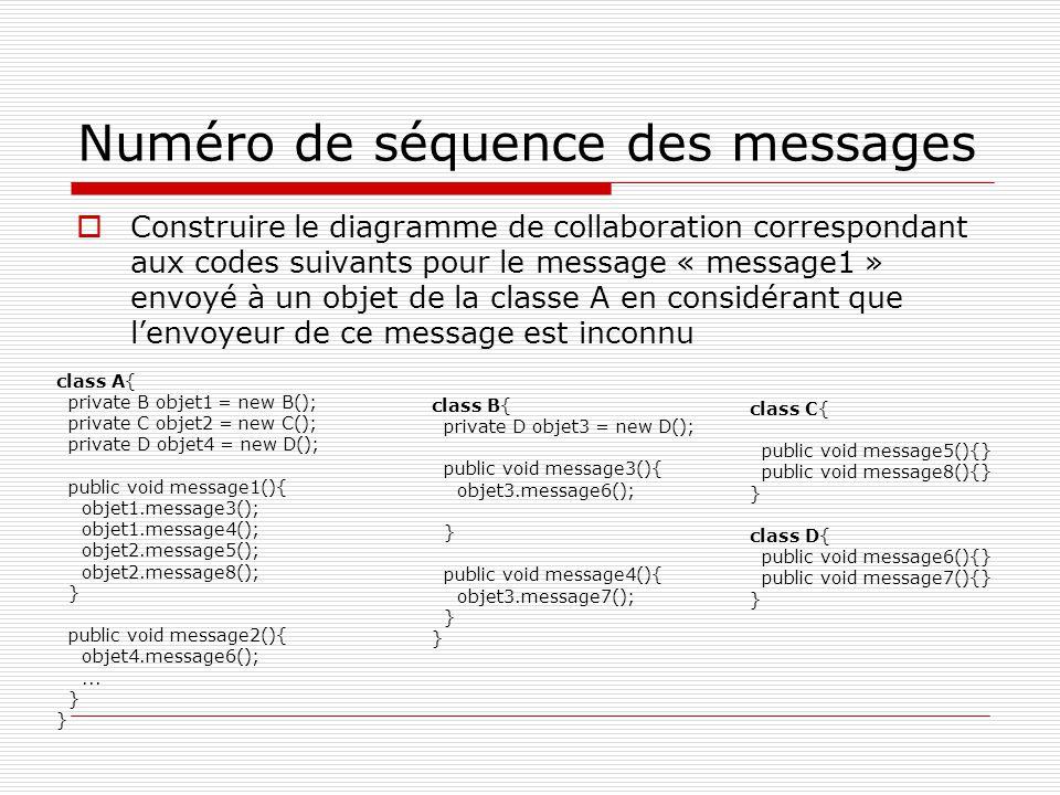 Numéro de séquence des messages  Construire le diagramme de collaboration correspondant aux codes suivants pour le message « message1 » envoyé à un o
