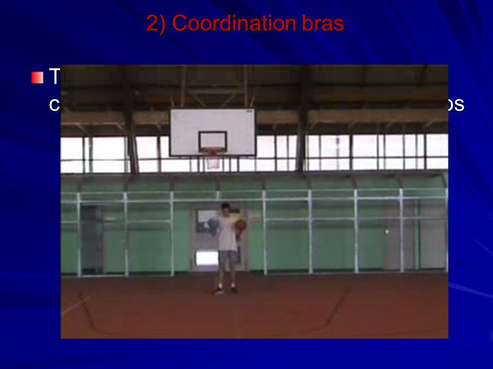 Travail de dribble à 2 balles avec changement de main simple et dans le dos 2) Coordination bras