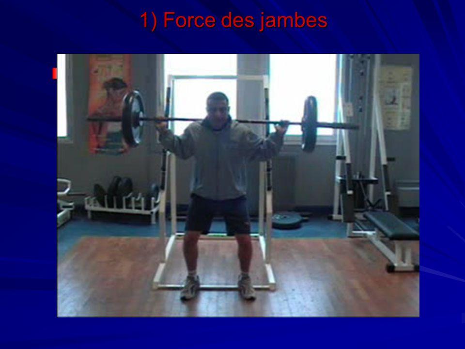 Travail en demi squat 1) Force des jambes