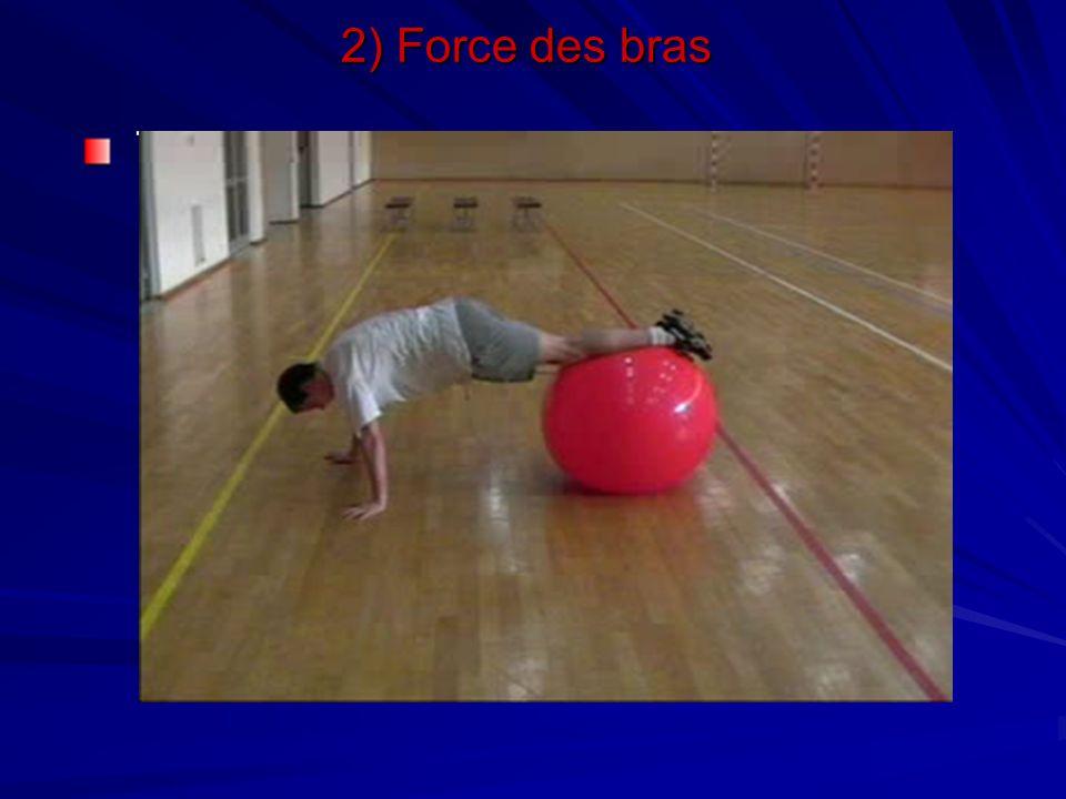 Travail avec un swiss-ball 2) Force des bras