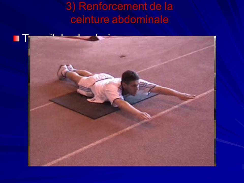 Travail des lombaires 3) Renforcement de la ceinture abdominale