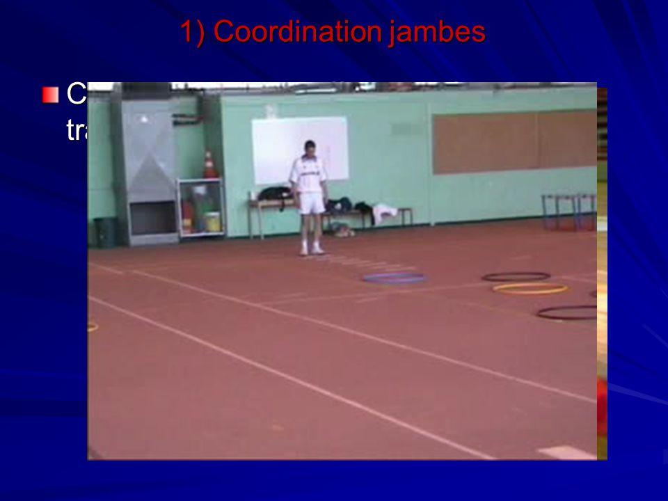 Combinaison des différentes formes de travail 1) Coordination jambes