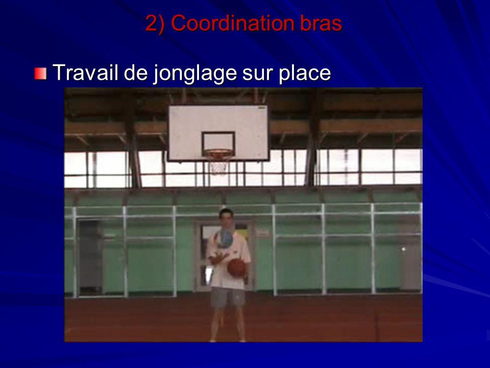 Travail de jonglage sur place 2) Coordination bras