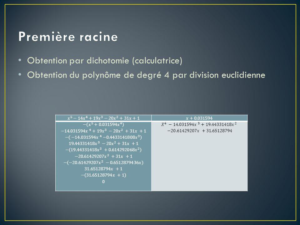 • Obtention par dichotomie (calculatrice) • Obtention du polynôme de degré 4 par division euclidienne