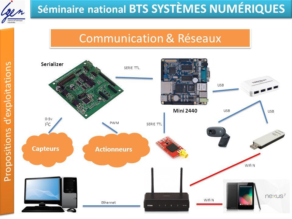 SERIE TTL Eléments de constat Séminaire national BTS SYSTÈMES NUMÉRIQUES 23 Serializer USB Wifi N Mini 2440 SERIE TTL 0-5v I 2 C USB Wifi N Capteurs Actionneurs Ethernet PWM Communication & Réseaux